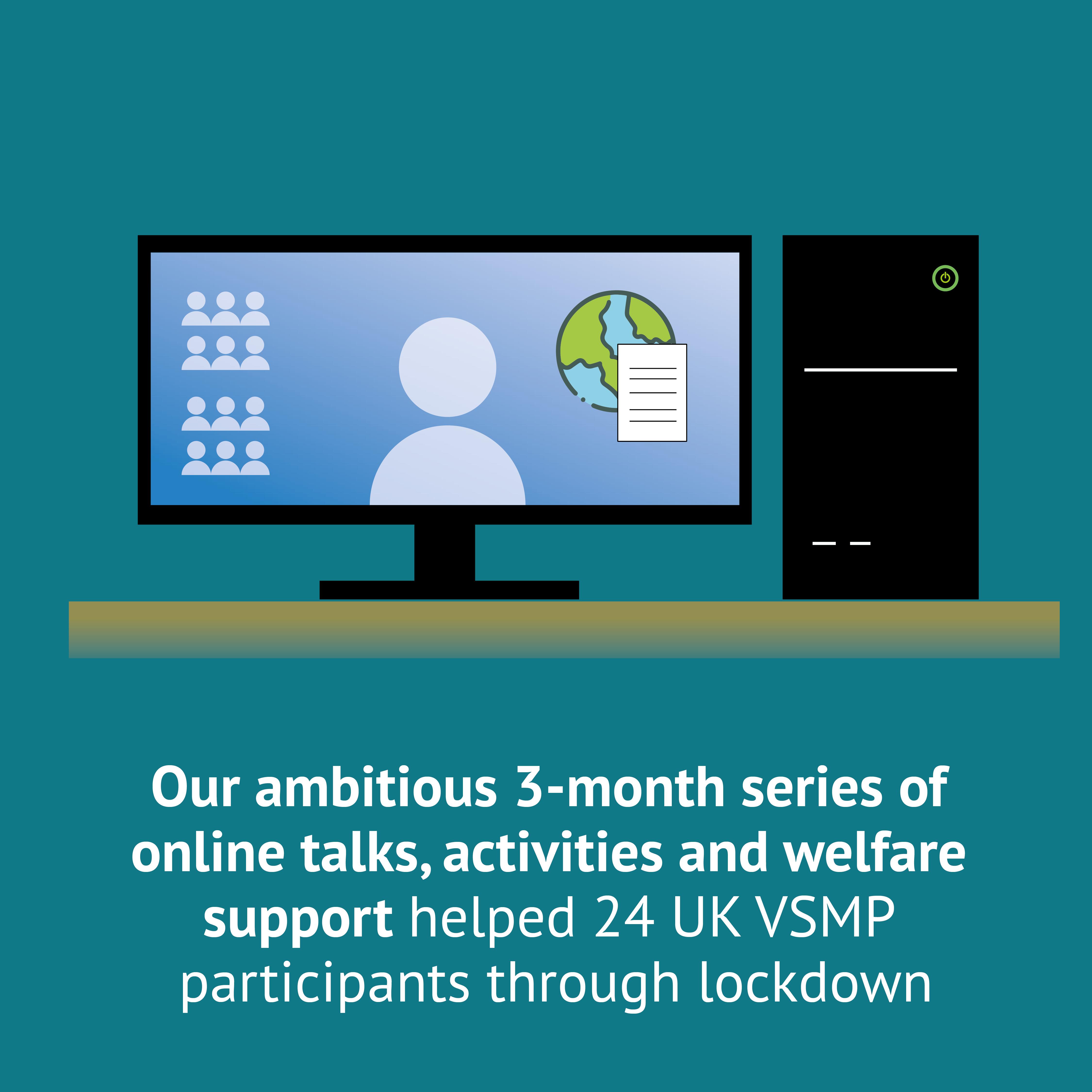 Online Virtual Programme
